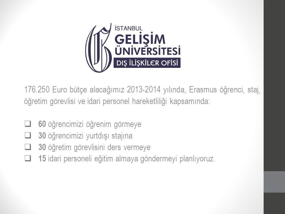 176.250 Euro bütçe alacağımız 2013-2014 yılında, Erasmus öğrenci, staj, öğretim görevlisi ve idari personel hareketliliği kapsamında:  60 öğrencimizi öğrenim görmeye  30 öğrencimizi yurtdışı stajına  30 öğretim görevlisini ders vermeye  15 idari personeli eğitim almaya göndermeyi planlıyoruz.