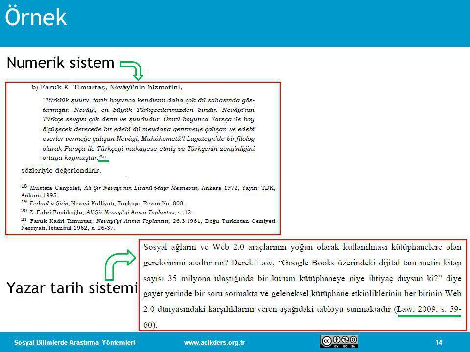 14Sosyal Bilimlerde Araştırma Yöntemleriwww.acikders.org.tr Örnek Numerik sistem Yazar tarih sistemi
