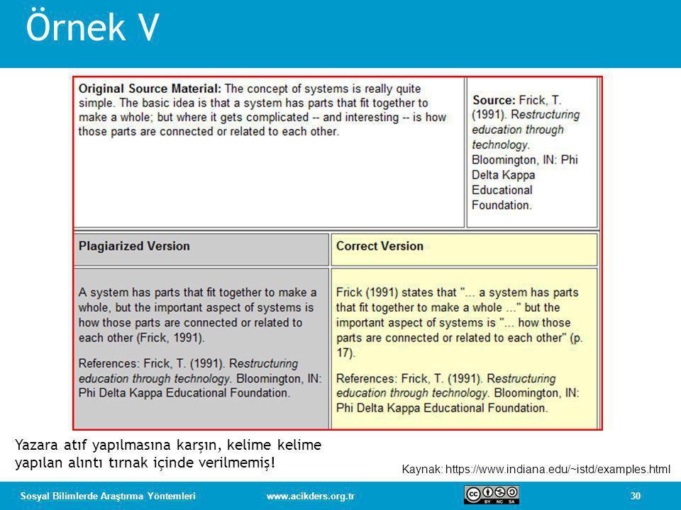 30Sosyal Bilimlerde Araştırma Yöntemleriwww.acikders.org.tr Örnek V Kaynak: https://www.indiana.edu/~istd/examples.html Yazara atıf yapılmasına karşın, kelime kelime yapılan alıntı tırnak içinde verilmemiş!