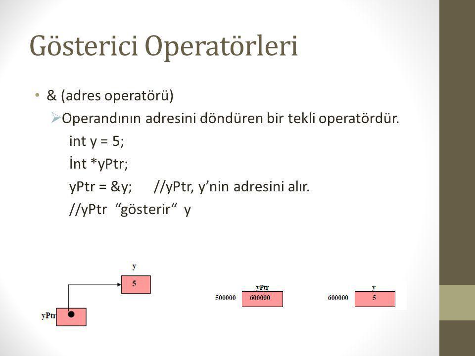Gösterici Operatörleri • * (içerik operatörü)  Operandının(Gösterici) gösterdiği nesnenin değerini döndürür.