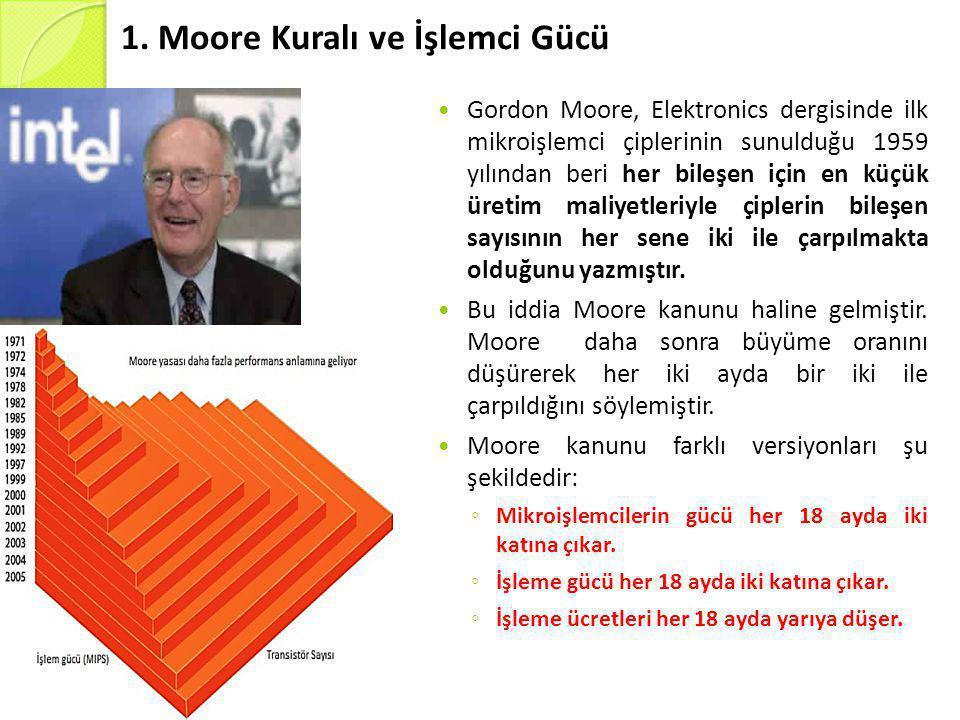 1. Moore Kuralı ve İşlemci Gücü  Gordon Moore, Elektronics dergisinde ilk mikroişlemci çiplerinin sunulduğu 1959 yılından beri her bileşen için en kü