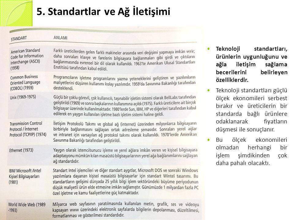 5. Standartlar ve Ağ İletişimi  Teknoloji standartları, ürünlerin uygunluğunu ve ağla iletişim sağlama becerilerini belirleyen özelliklerdir.  Tekno