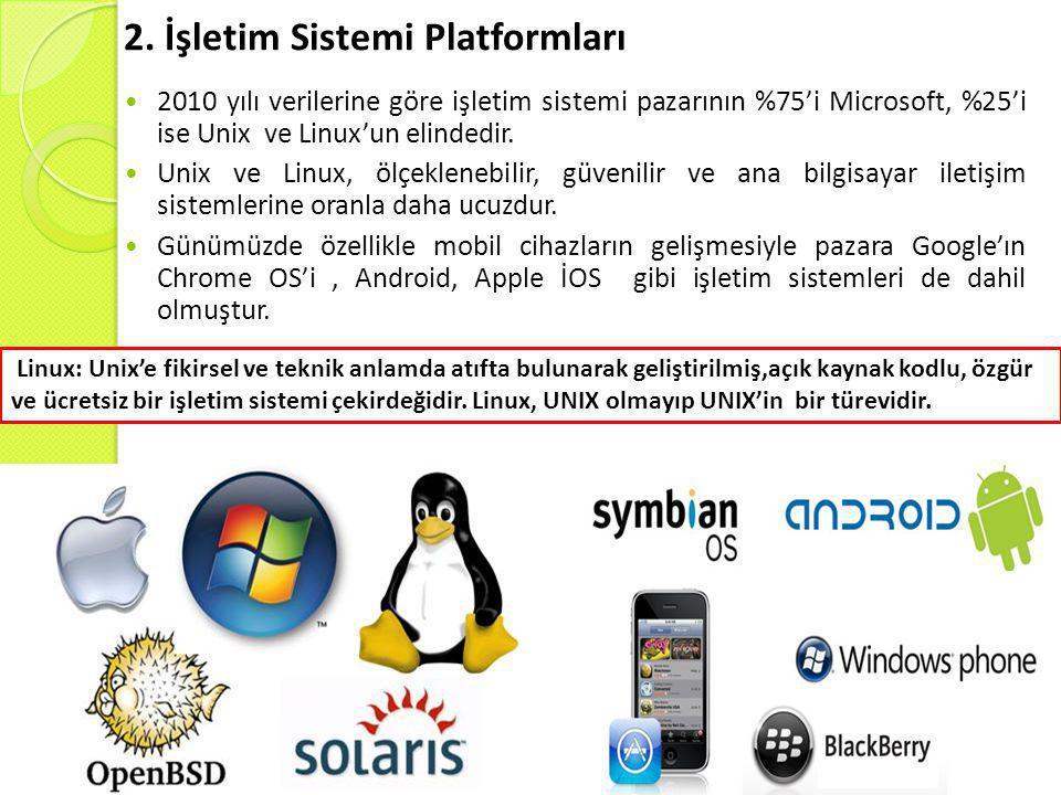 2. İşletim Sistemi Platformları  2010 yılı verilerine göre işletim sistemi pazarının %75'i Microsoft, %25'i ise Unix ve Linux'un elindedir.  Unix ve