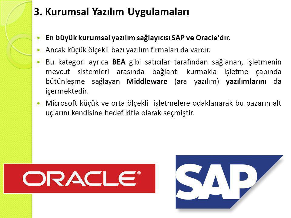 3. Kurumsal Yazılım Uygulamaları  En büyük kurumsal yazılım sağlayıcısı SAP ve Oracle'dır.  Ancak küçük ölçekli bazı yazılım firmaları da vardır. 