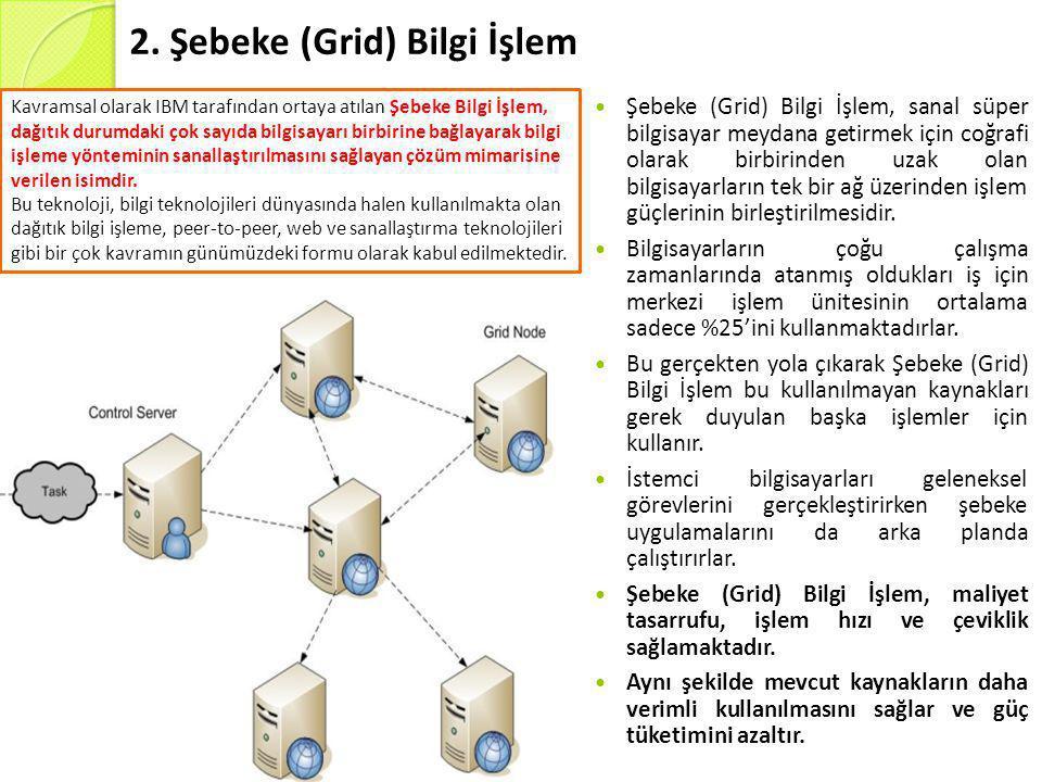 2. Şebeke (Grid) Bilgi İşlem  Şebeke (Grid) Bilgi İşlem, sanal süper bilgisayar meydana getirmek için coğrafi olarak birbirinden uzak olan bilgisayar