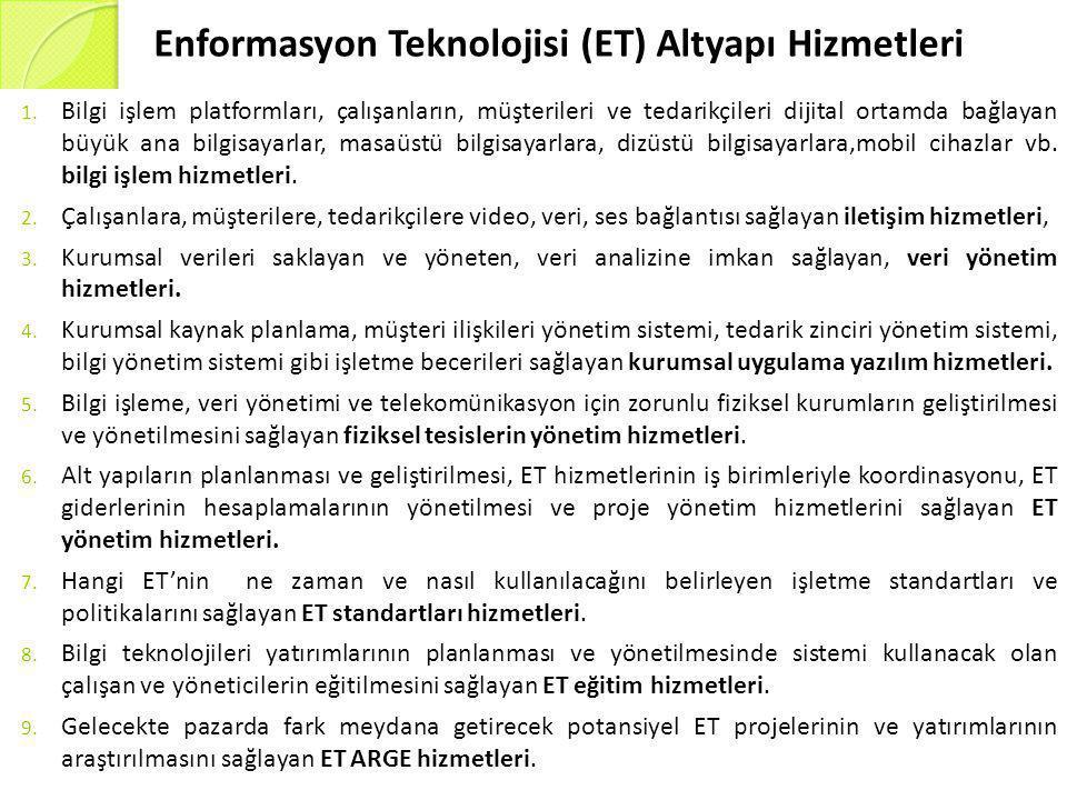 Enformasyon Teknolojisi (ET) Altyapı Hizmetleri 1.
