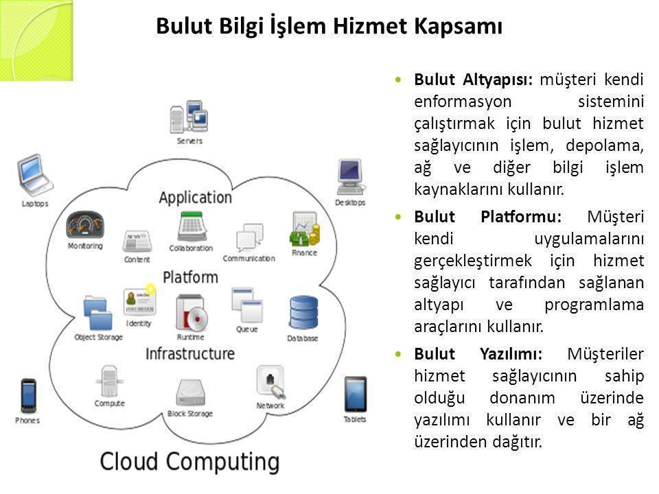 Bulut Bilgi İşlem Hizmet Kapsamı  Bulut Altyapısı: müşteri kendi enformasyon sistemini çalıştırmak için bulut hizmet sağlayıcının işlem, depolama, ağ