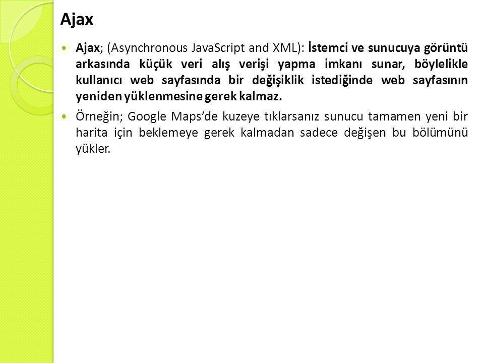 Ajax  Ajax; (Asynchronous JavaScript and XML): İstemci ve sunucuya görüntü arkasında küçük veri alış verişi yapma imkanı sunar, böylelikle kullanıcı web sayfasında bir değişiklik istediğinde web sayfasının yeniden yüklenmesine gerek kalmaz.