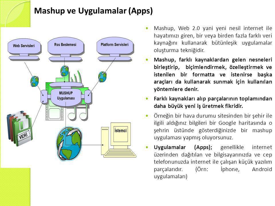 Mashup ve Uygulamalar (Apps)  Mashup, Web 2.0 yani yeni nesil internet ile hayatımızı giren, bir veya birden fazla farklı veri kaynağını kullanarak bütünleşik uygulamalar oluşturma tekniğidir.