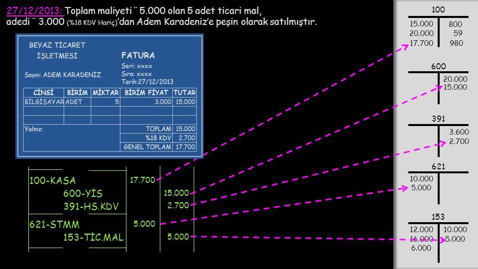 27/12/2013: Toplam maliyeti ¨ 5.000 olan 5 adet ticari mal, adedi ¨ 3.000 (%18 KDV Hariç) 'dan Adem Karadeniz'e peşin olarak satılmıştır. 100-KASA 391