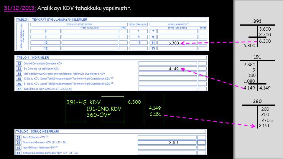 31/12/2013: Aralık ayı KDV tahakkuku yapılmıştır. 391 3.600 2.700 191 2.880 1.080 9 180 6.300 4.149 391-HS. KDV 191-İND.KDV 6.300 360-ÖVF 2.151 4.149