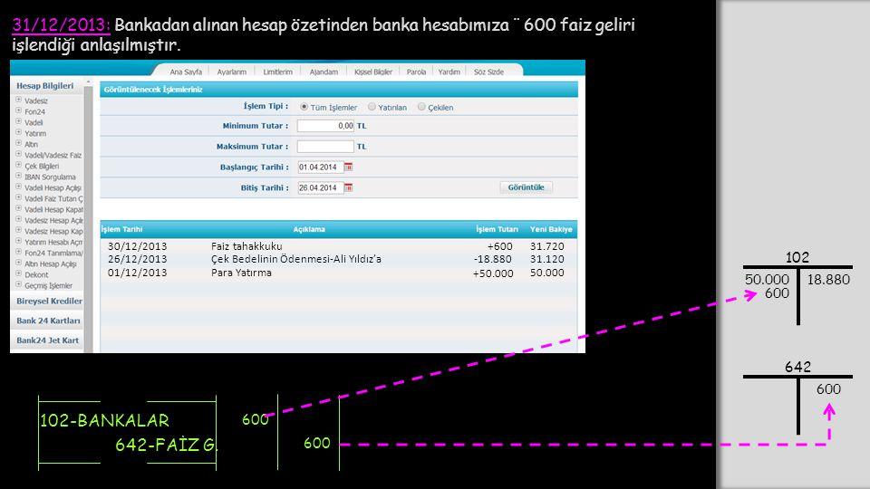 31/12/2013: Bankadan alınan hesap özetinden banka hesabımıza ¨ 600 faiz geliri işlendiği anlaşılmıştır. 102-BANKALAR 600 642-FAİZ G. 600 102 18.880 64