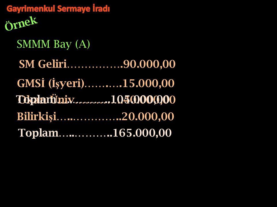 SMMM Bay (A) SM Geliri…………….90.000,00 GMS İ ( İş yeri)…….….15.000,00 Okan Üniv…………..40.000,00 Bilirki ş i…..…………..20.000,00 Toplam…..………..165.000,00 Toplam…..………..105.000,00