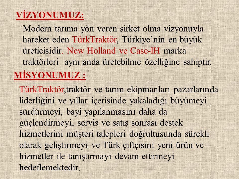 VİZYONUMUZ: Modern tarıma yön veren şirket olma vizyonuyla hareket eden TürkTraktör, Türkiye'nin en büyük üreticisidir. New Holland ve Case-IH marka t
