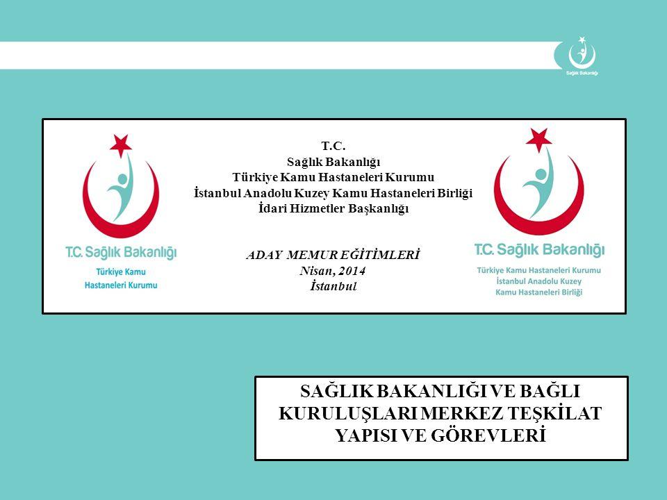Sağlık Bakanlığı Bağlı Kuruluşlar Türkiye Halk Sağlığı Kurumu Koruyucu sağlık hizmetlerini ve laboratuvar hizmetlerini yürütür Türkiye Kamu Hastaneleri Kurumu Kamu hastanelerini yönetir ve işletir Türkiye İlaç ve Tıbbi Cihaz Kurumu İlaç, tıbbi cihaz ve her türlü tıbbi ürünün standartlarını belirler, ruhsatlandırır, denetler ve bu ürünlerin piyasa gözetimi ve denetimini yapar Türkiye Hudut ve Sahiller Sağlık Genel Müdürlüğü Türk boğazları, hudut ve sahilleri ile ilgili uluslararası sözleşme ve mevzuat hükümlerini yerine getirir
