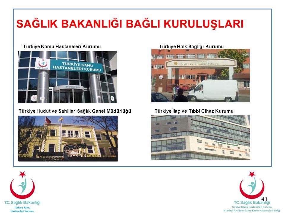 41 SAĞLIK BAKANLIĞI BAĞLI KURULUŞLARI Türkiye Kamu Hastaneleri KurumuTürkiye Halk Sağlığı Kurumu Türkiye İlaç ve Tıbbi Cihaz KurumuTürkiye Hudut ve Sa