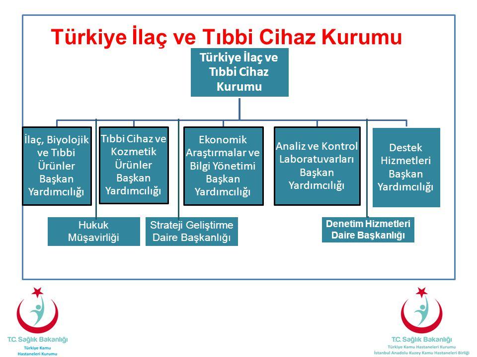 Türkiye İlaç ve Tıbbi Cihaz Kurumu İlaç, Biyolojik ve Tıbbi Ürünler Başkan Yardımcılığı Tıbbi Cihaz ve Kozmetik Ürünler Başkan Yardımcılığı Ekonomik A
