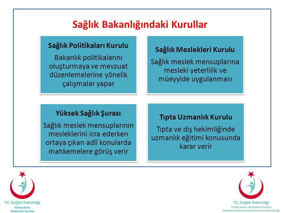 Sağlık Bakanlığındaki Kurullar Sağlık Politikaları Kurulu Bakanlık politikalarını oluşturmaya ve mevzuat düzenlemelerine yönelik çalışmalar yapar Sağl