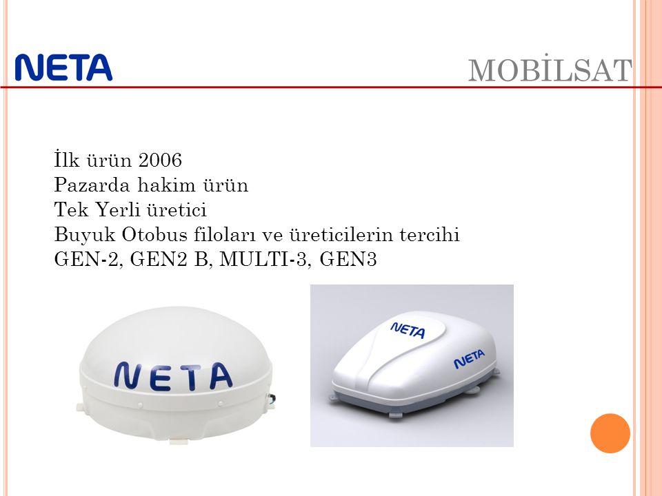MOBİLSAT İlk ürün 2006 Pazarda hakim ürün Tek Yerli üretici Buyuk Otobus filoları ve üreticilerin tercihi GEN-2, GEN2 B, MULTI-3, GEN3