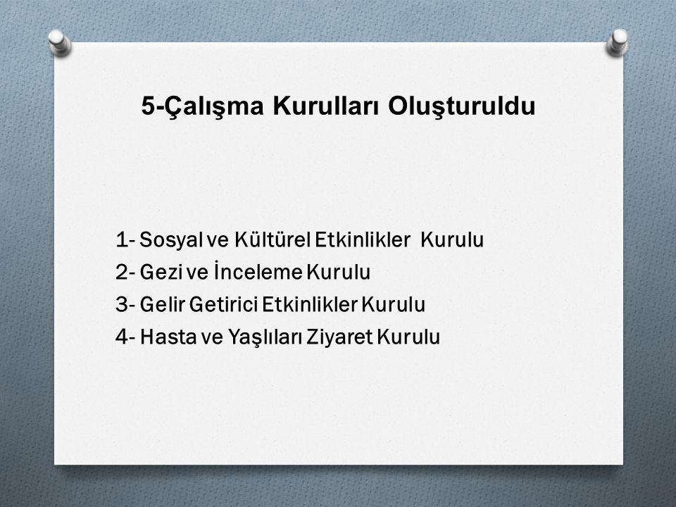 5-Çalışma Kurulları Oluşturuldu 1- Sosyal ve Kültürel Etkinlikler Kurulu 2- Gezi ve İnceleme Kurulu 3- Gelir Getirici Etkinlikler Kurulu 4- Hasta ve Yaşlıları Ziyaret Kurulu