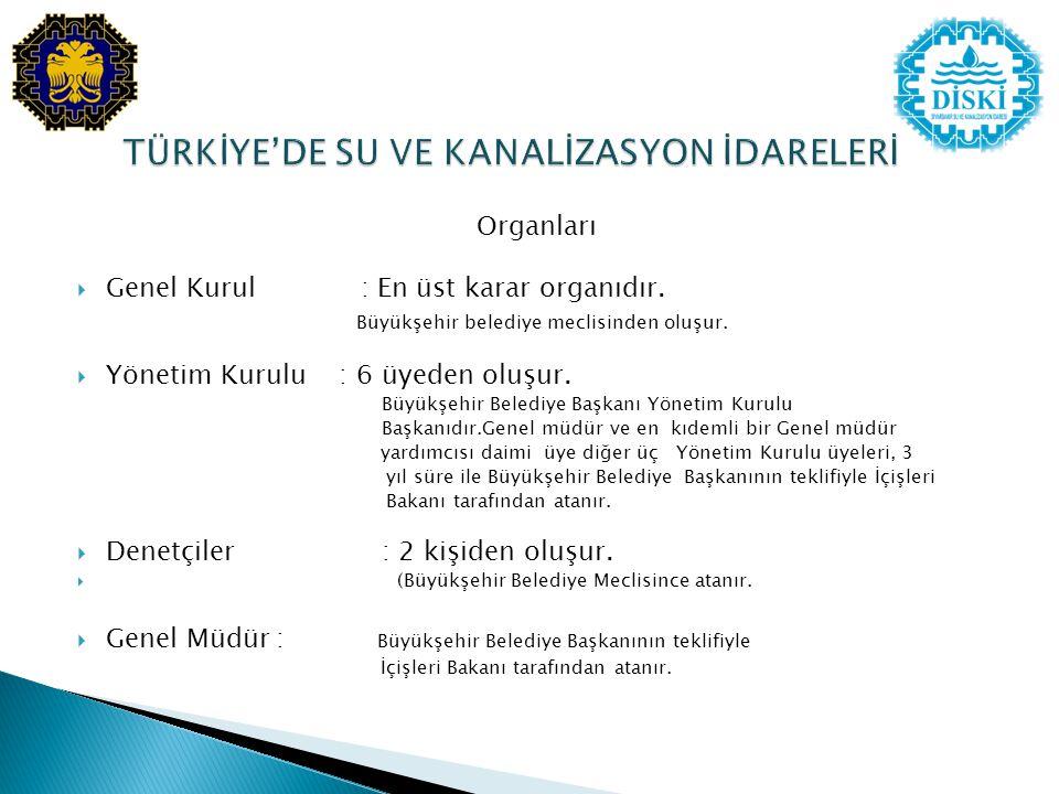 Organları  Genel Kurul : En üst karar organıdır.Büyükşehir belediye meclisinden oluşur.