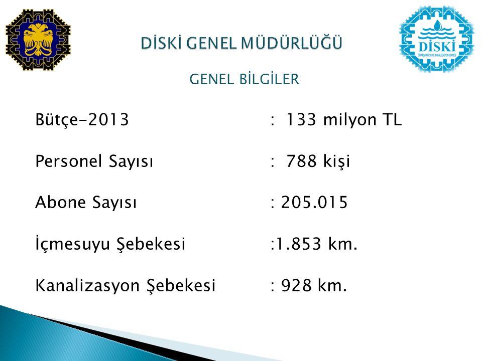 GENEL BİLGİLER Bütçe-2013: 133 milyon TL Personel Sayısı: 788 kişi Abone Sayısı: 205.015 İçmesuyu Şebekesi :1.853 km.