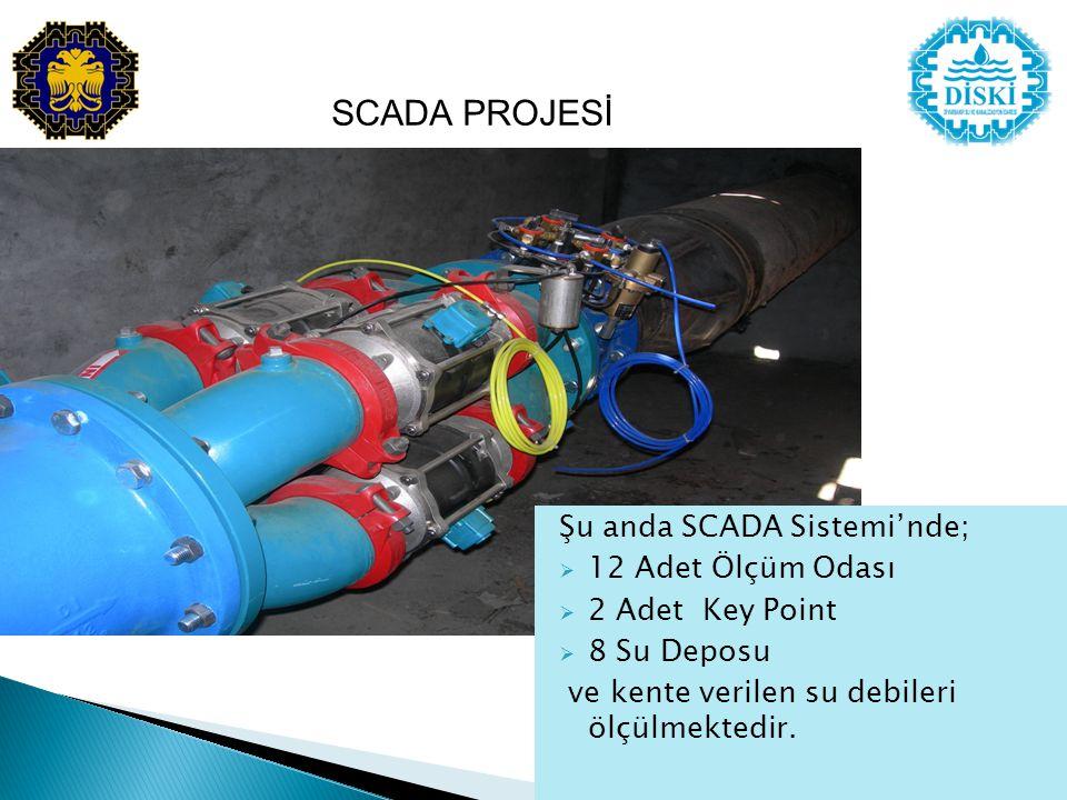 SCADA PROJESİ Şu anda SCADA Sistemi'nde;  12 Adet Ölçüm Odası  2 Adet Key Point  8 Su Deposu ve kente verilen su debileri ölçülmektedir.