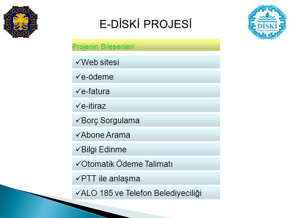 E-DİSKİ PROJESİ Projenin Bileşenleri:  ALO 185 ve Telefon Belediyeciliği  PTT ile anlaşma  Otomatik Ödeme Talimatı  Bilgi Edinme  Abone Arama  Borç Sorgulama  e-itiraz  e-fatura  e-ödeme  Web sitesi