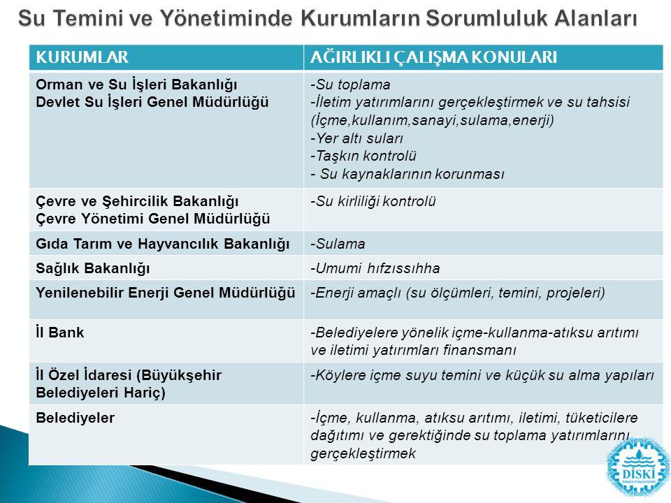 İstanbul ve Kocaeli hariç, büyükşehir, büyükşehir ilçe belediyeleri ve bağlı idareler yatırım bütçelerinin en az % 10'unu on yıl süre ile bu Kanun kapsamında belediye sınırlarına dâhil olan yerleşim yerlerinin altyapı hizmetleri için ayırır ve kullanırlar.