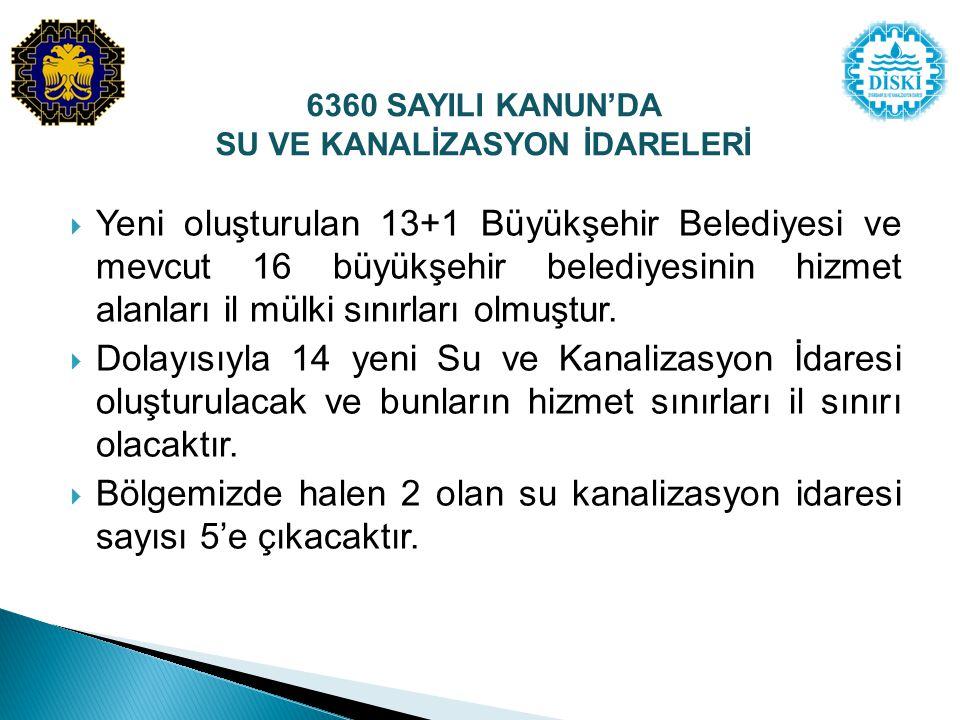  Yeni oluşturulan 13+1 Büyükşehir Belediyesi ve mevcut 16 büyükşehir belediyesinin hizmet alanları il mülki sınırları olmuştur.  Dolayısıyla 14 yeni
