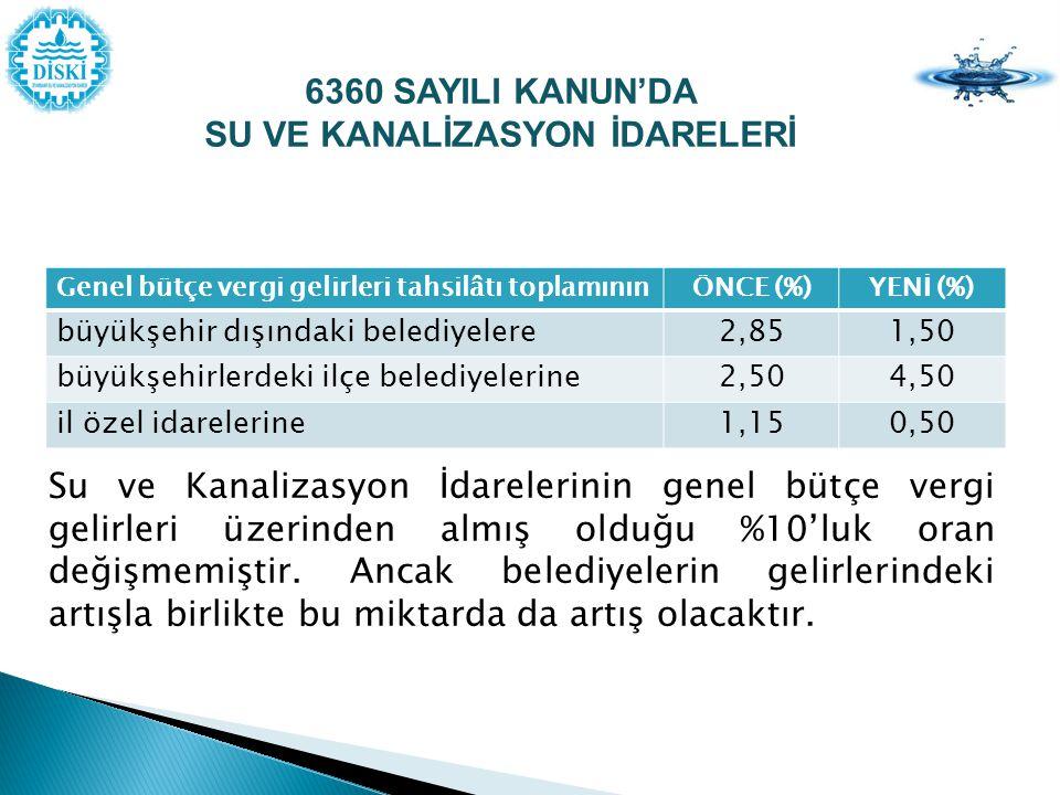Genel bütçe vergi gelirleri tahsilâtı toplamınınÖNCE (%)YENİ (%) büyükşehir dışındaki belediyelere2,851,50 büyükşehirlerdeki ilçe belediyelerine2,504,50 il özel idarelerine1,150,50 Su ve Kanalizasyon İdarelerinin genel bütçe vergi gelirleri üzerinden almış olduğu %10'luk oran değişmemiştir.