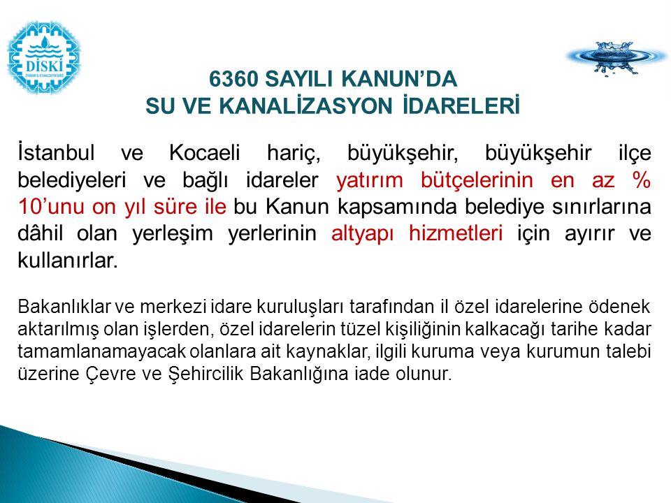 İstanbul ve Kocaeli hariç, büyükşehir, büyükşehir ilçe belediyeleri ve bağlı idareler yatırım bütçelerinin en az % 10'unu on yıl süre ile bu Kanun kap