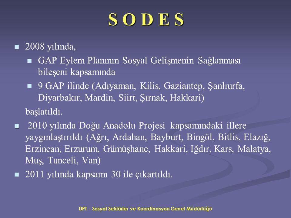 S O D E S   2008 yılında,   GAP Eylem Planının Sosyal Gelişmenin Sağlanması bileşeni kapsamında   9 GAP ilinde (Adıyaman, Kilis, Gaziantep, Şanlıurfa, Diyarbakır, Mardin, Siirt, Şırnak, Hakkari) başlatıldı.