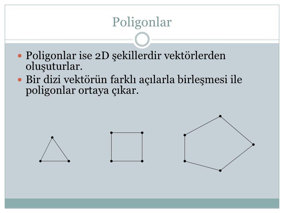 Poligonlar  Poligonlar ise 2D şekillerdir vektörlerden oluşuturlar.  Bir dizi vektörün farklı açılarla birleşmesi ile poligonlar ortaya çıkar.