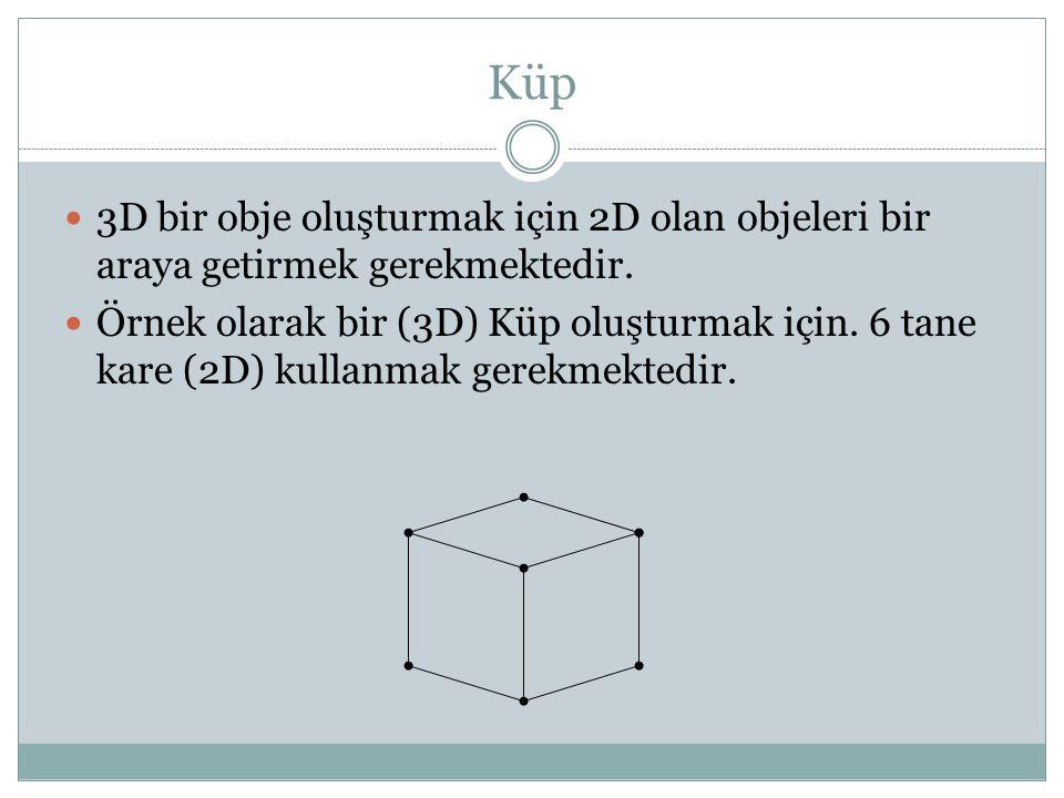 Küp  3D bir obje oluşturmak için 2D olan objeleri bir araya getirmek gerekmektedir.  Örnek olarak bir (3D) Küp oluşturmak için. 6 tane kare (2D) kul