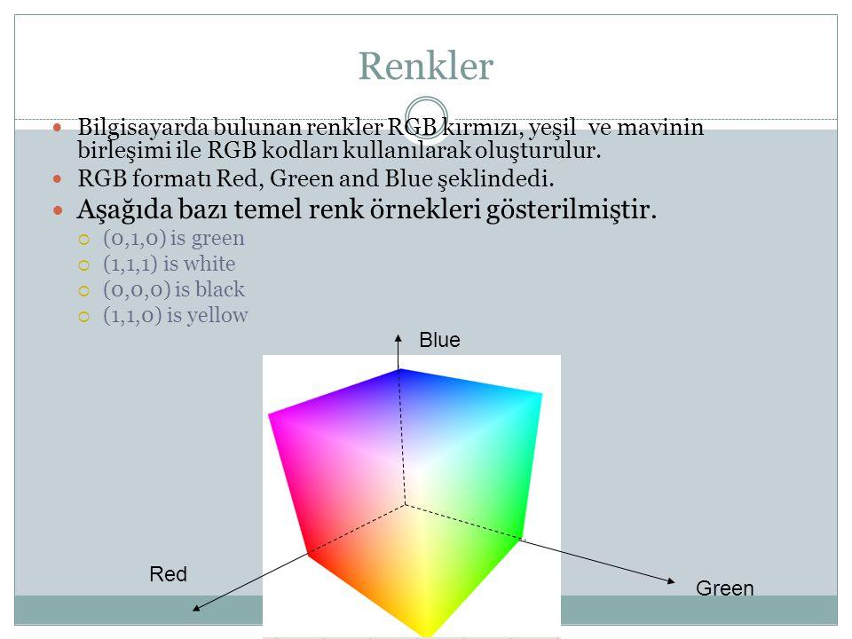 Renkler  Bilgisayarda bulunan renkler RGB kırmızı, yeşil ve mavinin birleşimi ile RGB kodları kullanılarak oluşturulur.  RGB formatı Red, Green and