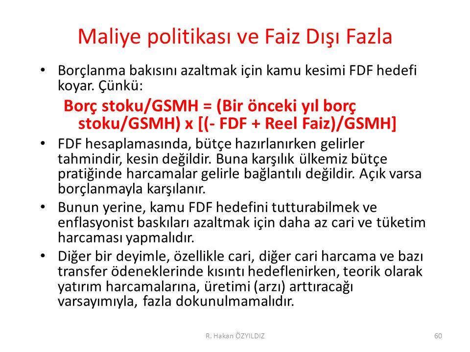 R. Hakan ÖZYILDIZ60 Maliye politikası ve Faiz Dışı Fazla • Borçlanma bakısını azaltmak için kamu kesimi FDF hedefi koyar. Çünkü: Borç stoku/GSMH = (Bi