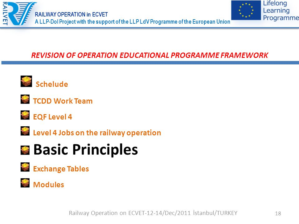 18 REVISION OF OPERATION EDUCATIONAL PROGRAMME FRAMEWORK Schelude TCDD Work Team EQF Level 4 Level 4 Jobs on the railway operation Basic Principles Exchange Tables Modules Railway Operation on ECVET-12-14/Dec/2011 İstanbul/TURKEY RAILWAY OPERATION in ECVET A LLP-DoI Project with the support of the LLP LdV Programme of the European Union
