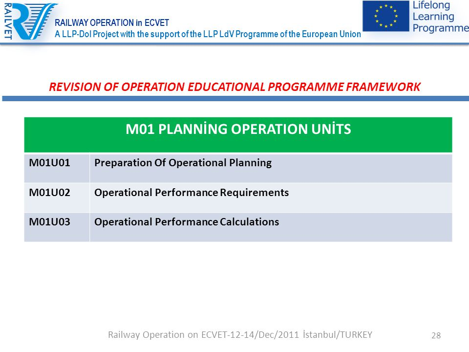 28 REVISION OF OPERATION EDUCATIONAL PROGRAMME FRAMEWORK M01 PLANNİNG OPERATION UNİTS M01U01Preparation Of Operational Planning M01U02Operational Performance Requirements M01U03Operational Performance Calculations Railway Operation on ECVET-12-14/Dec/2011 İstanbul/TURKEY RAILWAY OPERATION in ECVET A LLP-DoI Project with the support of the LLP LdV Programme of the European Union