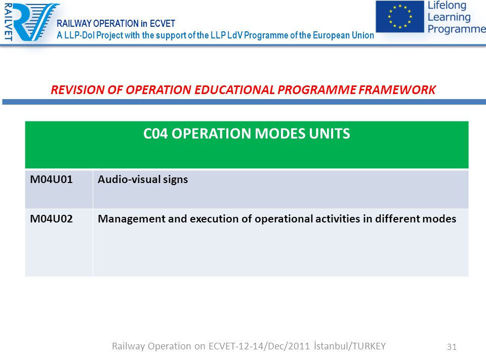 31 REVISION OF OPERATION EDUCATIONAL PROGRAMME FRAMEWORK C04 OPERATION MODES UNITS M04U01Audio-visual signs M04U02Management and execution of operational activities in different modes Railway Operation on ECVET-12-14/Dec/2011 İstanbul/TURKEY RAILWAY OPERATION in ECVET A LLP-DoI Project with the support of the LLP LdV Programme of the European Union