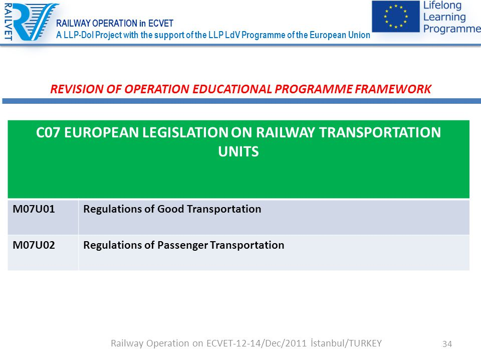 34 REVISION OF OPERATION EDUCATIONAL PROGRAMME FRAMEWORK C07 EUROPEAN LEGISLATION ON RAILWAY TRANSPORTATION UNITS M07U01Regulations of Good Transportation M07U02Regulations of Passenger Transportation Railway Operation on ECVET-12-14/Dec/2011 İstanbul/TURKEY RAILWAY OPERATION in ECVET A LLP-DoI Project with the support of the LLP LdV Programme of the European Union