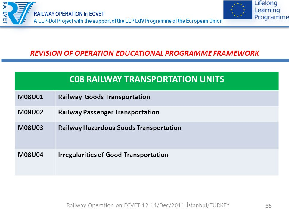 35 REVISION OF OPERATION EDUCATIONAL PROGRAMME FRAMEWORK C08 RAILWAY TRANSPORTATION UNITS M08U01Railway Goods Transportation M08U02Railway Passenger Transportation M08U03Railway Hazardous Goods Transportation M08U04Irregularities of Good Transportation Railway Operation on ECVET-12-14/Dec/2011 İstanbul/TURKEY RAILWAY OPERATION in ECVET A LLP-DoI Project with the support of the LLP LdV Programme of the European Union