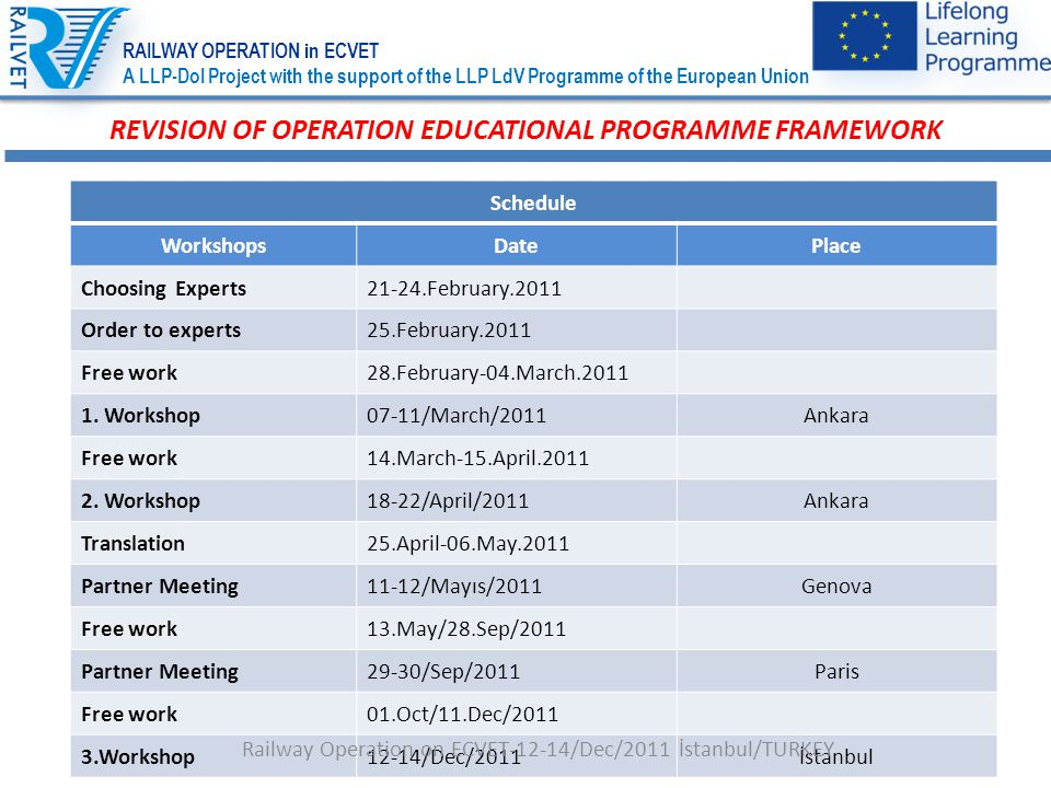15 REVISION OF OPERATION EDUCATIONAL PROGRAMME FRAMEWORK Who is Ticket Seller .