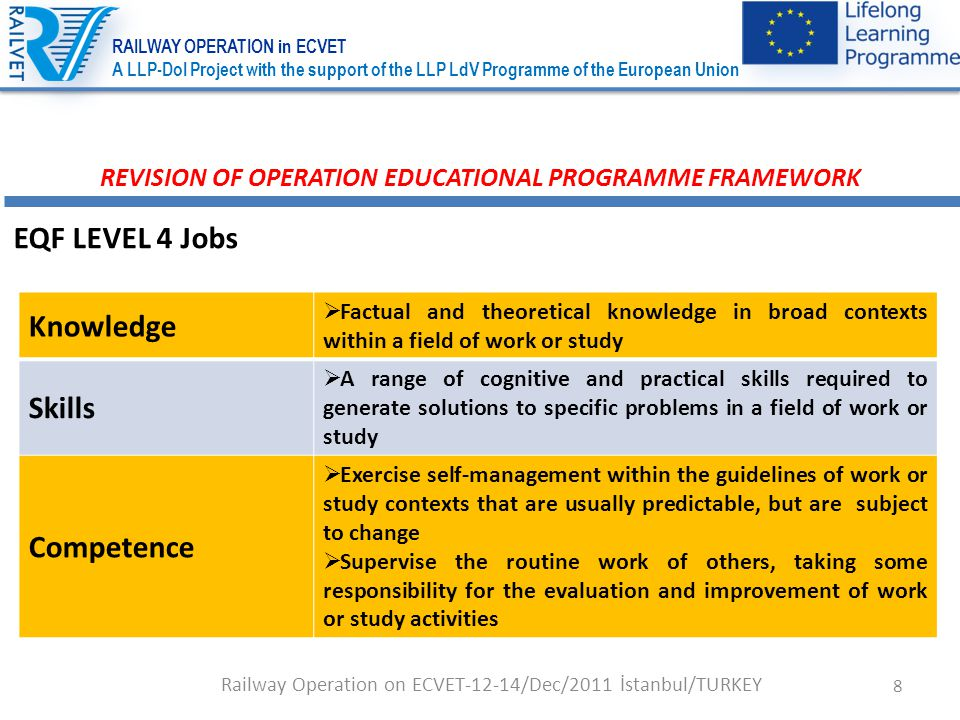 8 REVISION OF OPERATION EDUCATIONAL PROGRAMME FRAMEWORK EQF LEVEL 4 Jobs Knowledge  Factual and theoretical knowledge in broad contexts within a field of work or study Skills  A range of cognitive and practical skills required to generate solutions to specific problems in a field of work or study Competence  Exercise self-management within the guidelines of work or study contexts that are usually predictable, but are subject to change  Supervise the routine work of others, taking some responsibility for the evaluation and improvement of work or study activities Railway Operation on ECVET-12-14/Dec/2011 İstanbul/TURKEY RAILWAY OPERATION in ECVET A LLP-DoI Project with the support of the LLP LdV Programme of the European Union