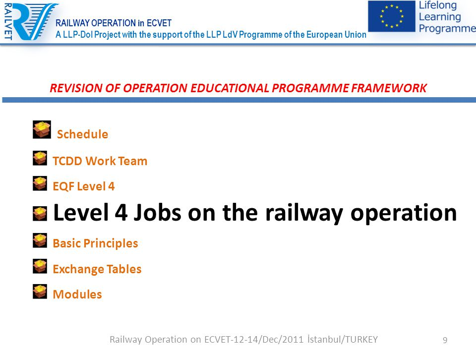 10 REVISION OF OPERATION EDUCATIONAL PROGRAMME FRAMEWORK LEVEL 4 Jobs on the railway operation SIGNALLER – Station Master TRAIN CHIEF SWITCHMAN - Brakeman LOGISTIC STAFF CONDUKTOR-On Board Staff TICKET SELLER Railway Operation on ECVET-12-14/Dec/2011 İstanbul/TURKEY What does Operation mean .