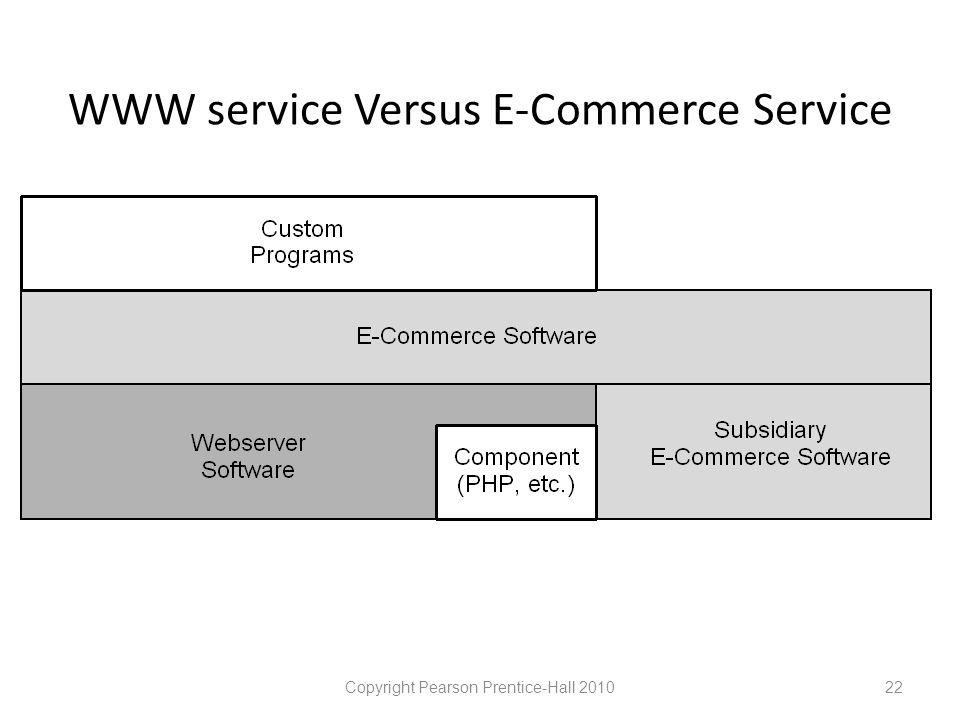 WWW service Versus E-Commerce Service Copyright Pearson Prentice-Hall 201022