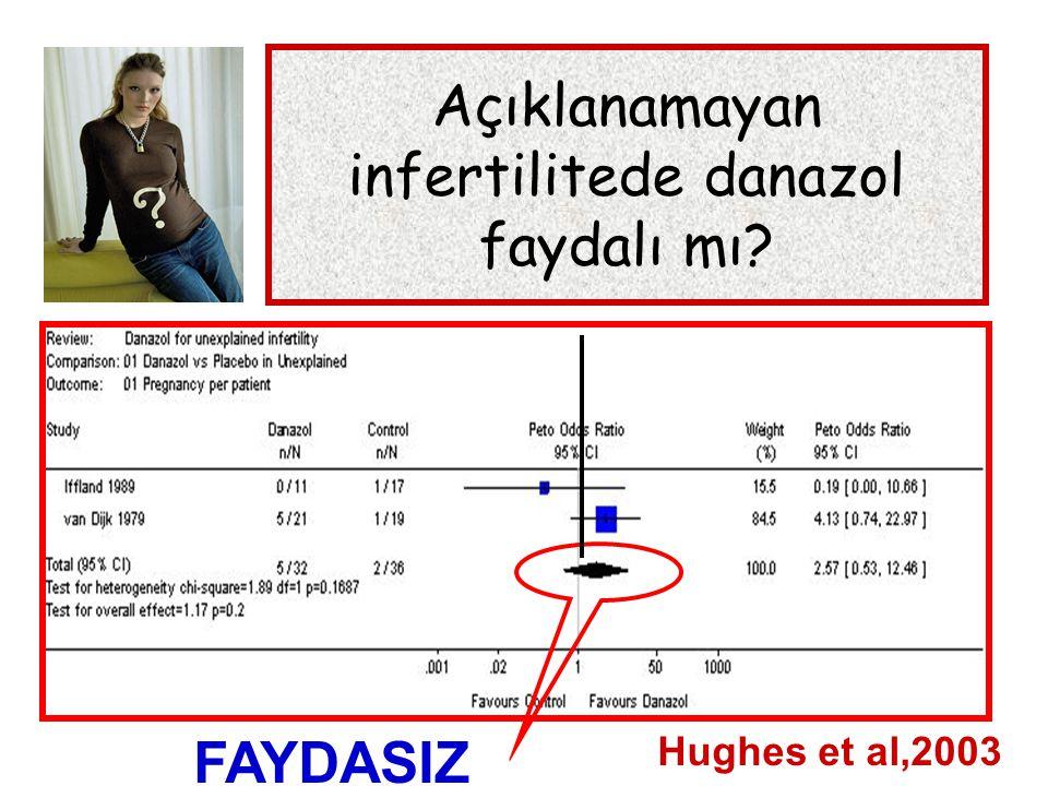 Açıklanamayan infertilitede danazol faydalı mı? FAYDASIZ Hughes et al,2003