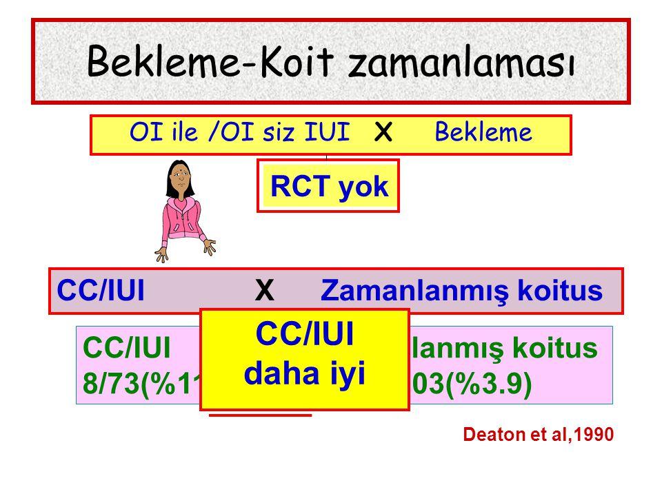 Bekleme-Koit zamanlaması OI ile /OI siz IUI X Bekleme RCT yok CC/IUIXZamanlanmış koitus Deaton et al,1990 CC/IUI X Zamanlanmış koitus 8/73(%11) 4/103(%3.9) P:0.08 CC/IUI daha iyi