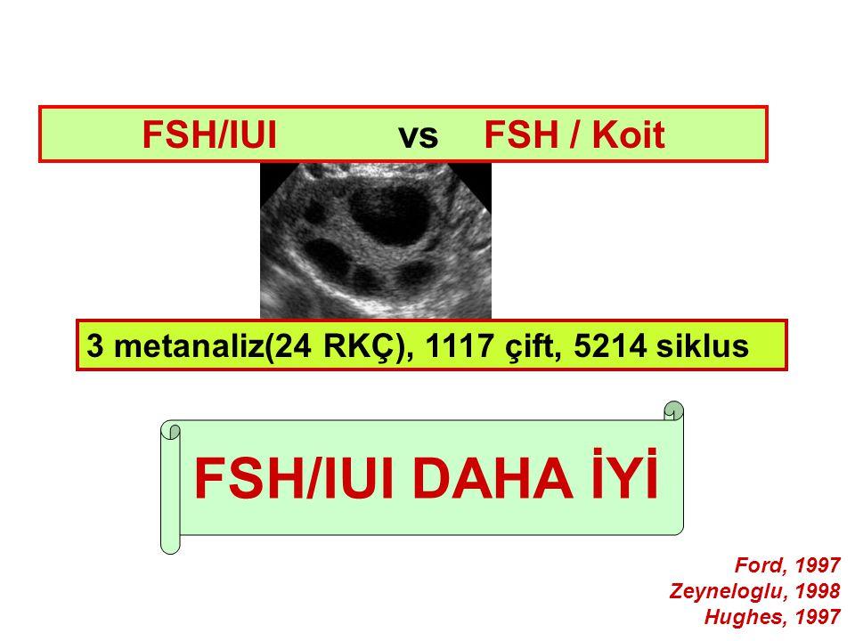 FSH/IUIvsFSH / Koit 3 metanaliz(24 RKÇ), 1117 çift, 5214 siklus FSH/IUI DAHA İYİ Ford, 1997 Zeyneloglu, 1998 Hughes, 1997
