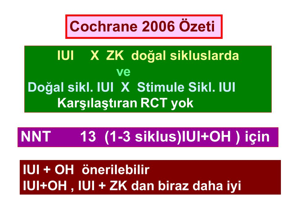 Cochrane 2006 Özeti IUI X ZK doğal sikluslarda ve Doğal sikl.